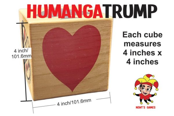 HumangaTrump Indicator measurements